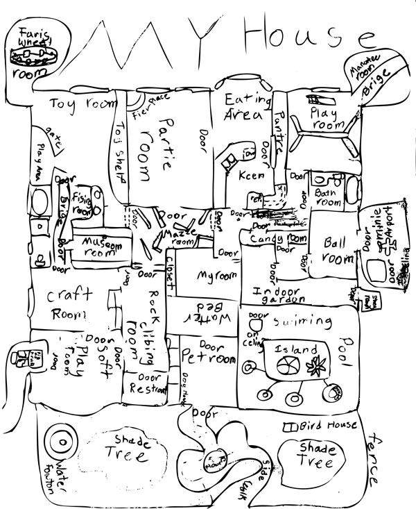 Draw your dream house the game gal for How to plan your dream house